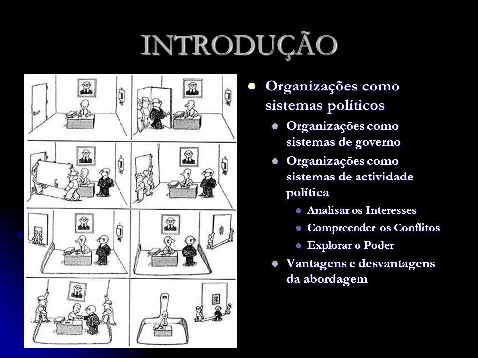 INTRODUÇÃO Organizações como sistemas políticos