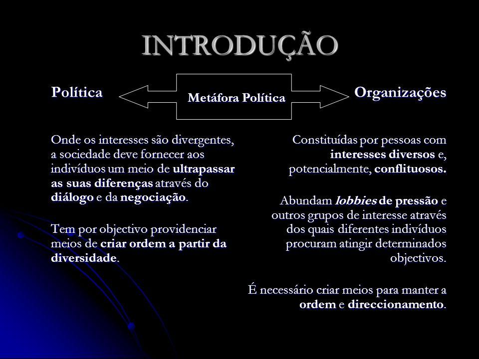 INTRODUÇÃO Organizações Metáfora Política Política