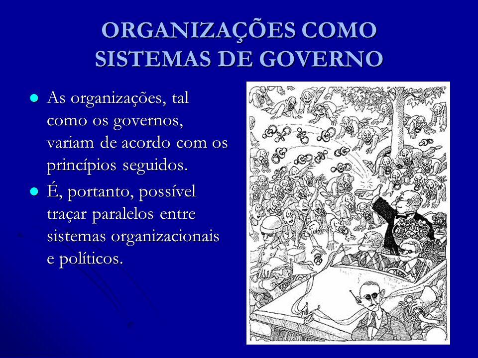 ORGANIZAÇÕES COMO SISTEMAS DE GOVERNO