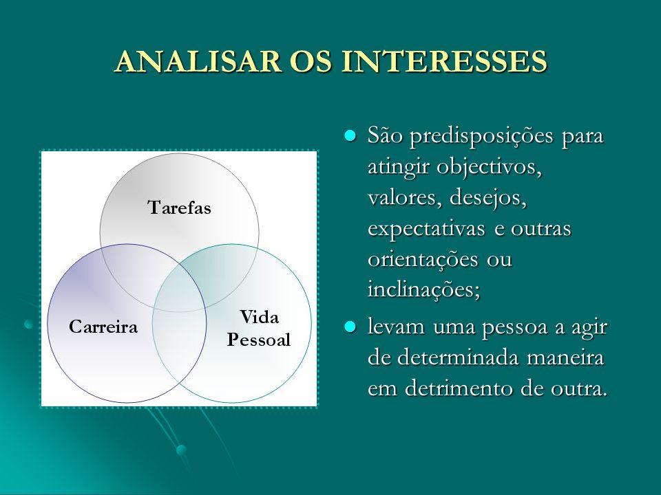 ANALISAR OS INTERESSES