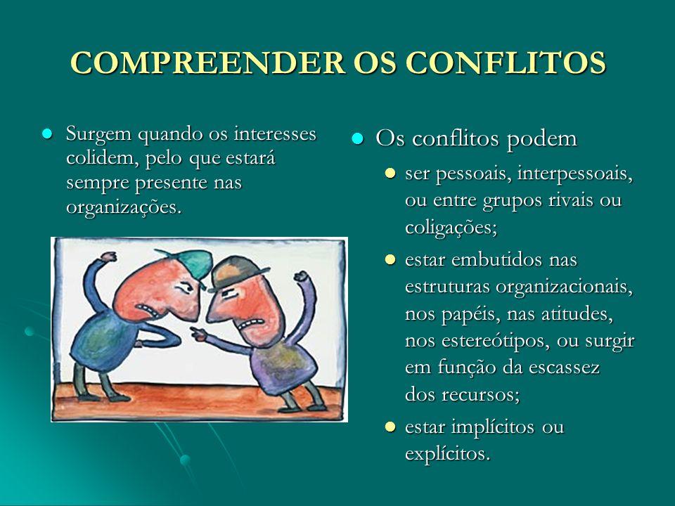 COMPREENDER OS CONFLITOS