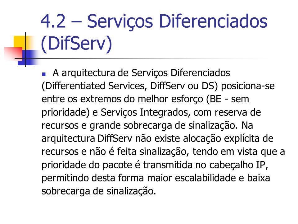 4.2 – Serviços Diferenciados (DifServ)