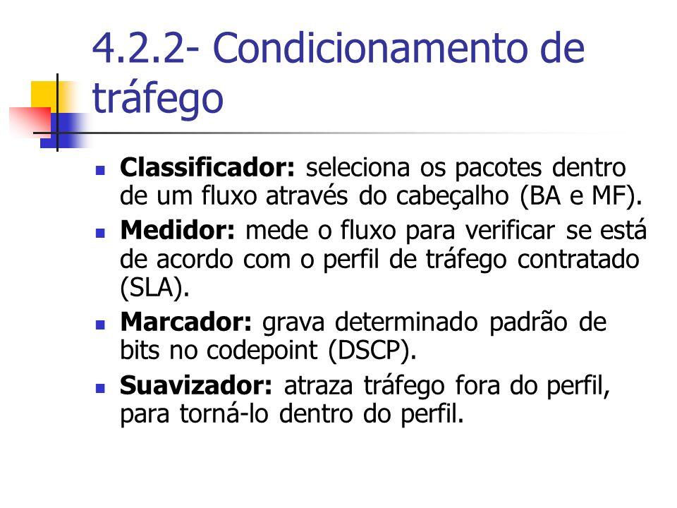 4.2.2- Condicionamento de tráfego