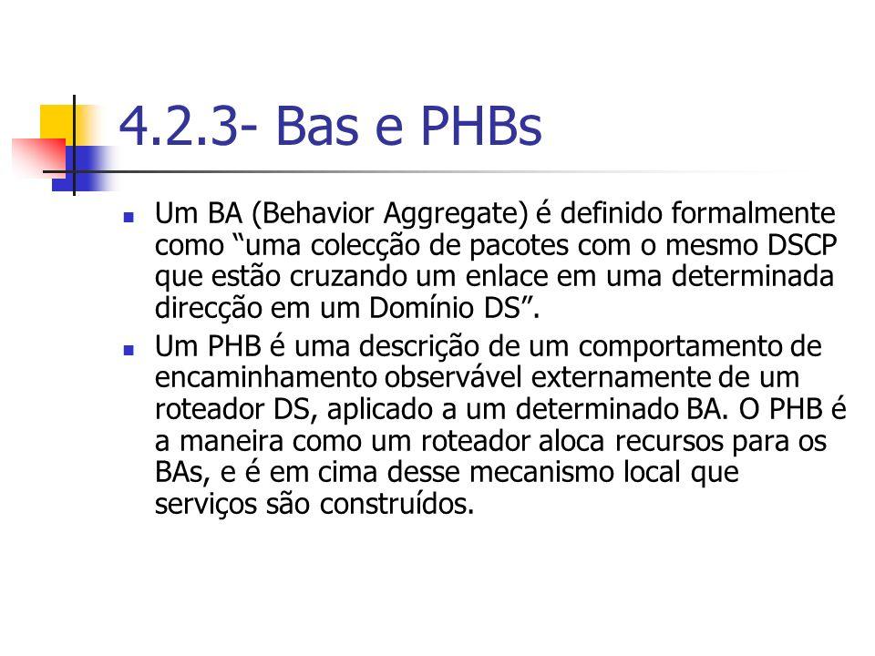 4.2.3- Bas e PHBs