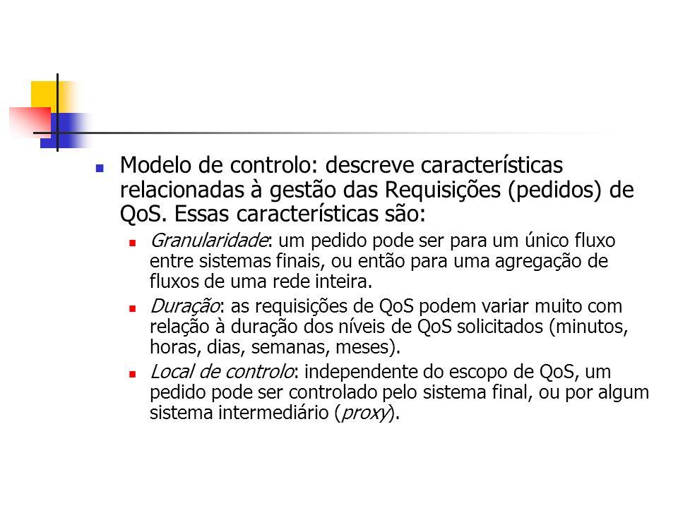 Modelo de controlo: descreve características relacionadas à gestão das Requisições (pedidos) de QoS. Essas características são: