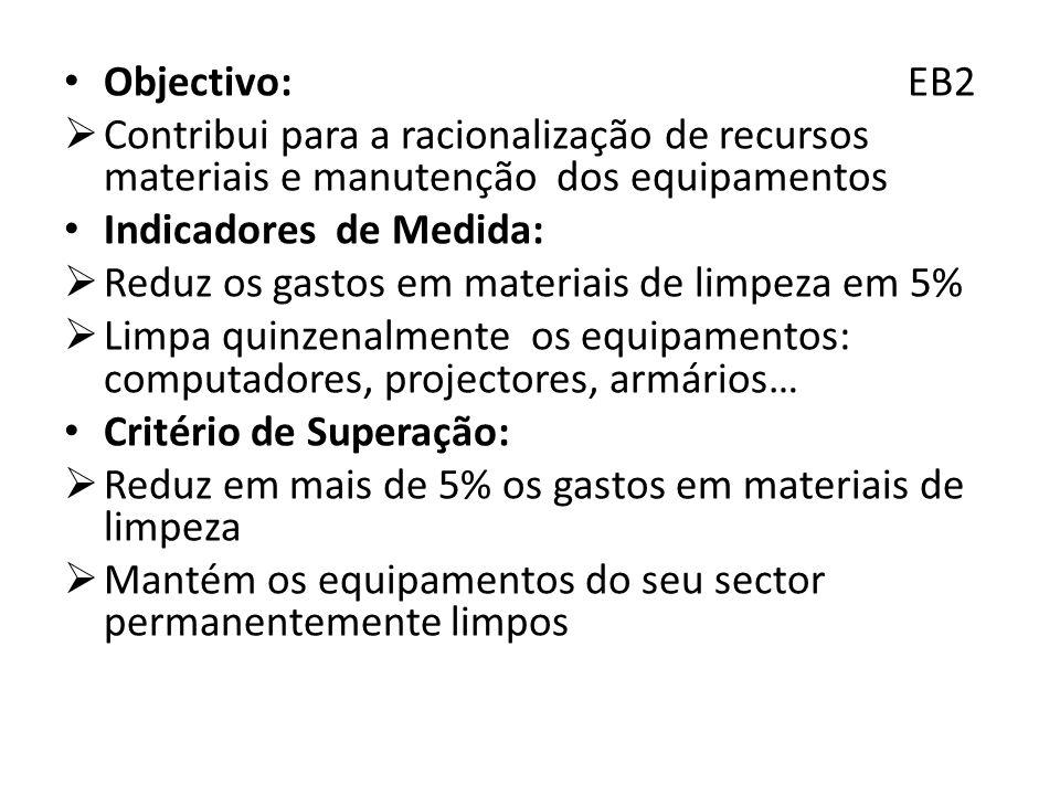 Objectivo: EB2