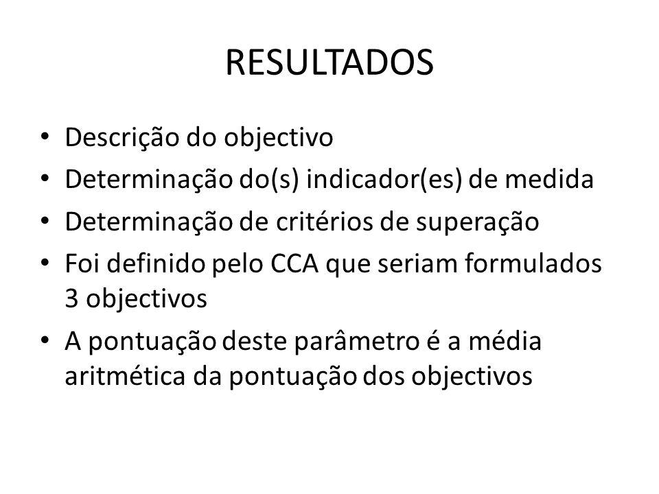 RESULTADOS Descrição do objectivo