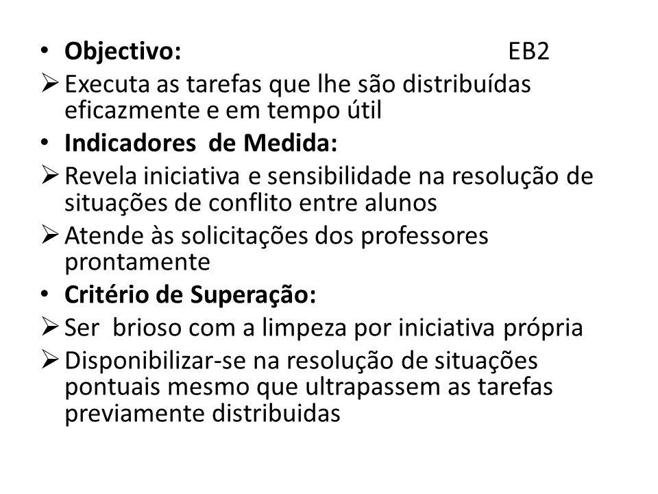 Objectivo: EB2Executa as tarefas que lhe são distribuídas eficazmente e em tempo útil.