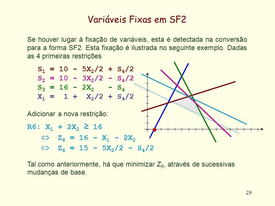 Variáveis Fixas em SF2 S2 = 10 - 3X2/2 - S4/2 S3 = 16 - 2X2 - S4