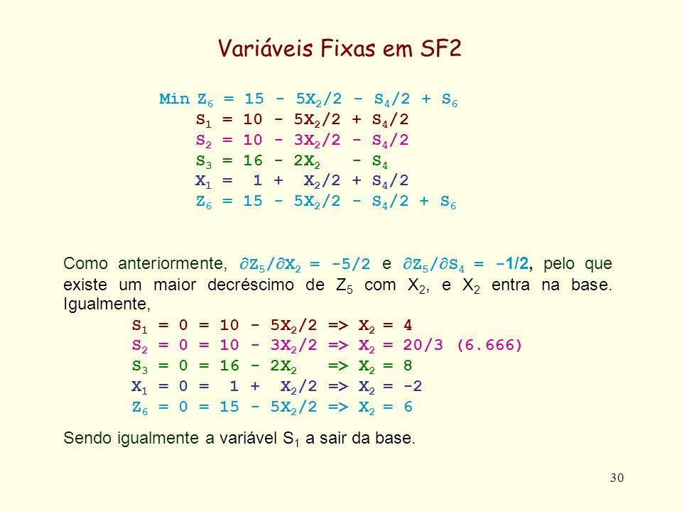 Variáveis Fixas em SF2 Min Z6 = 15 - 5X2/2 - S4/2 + S6