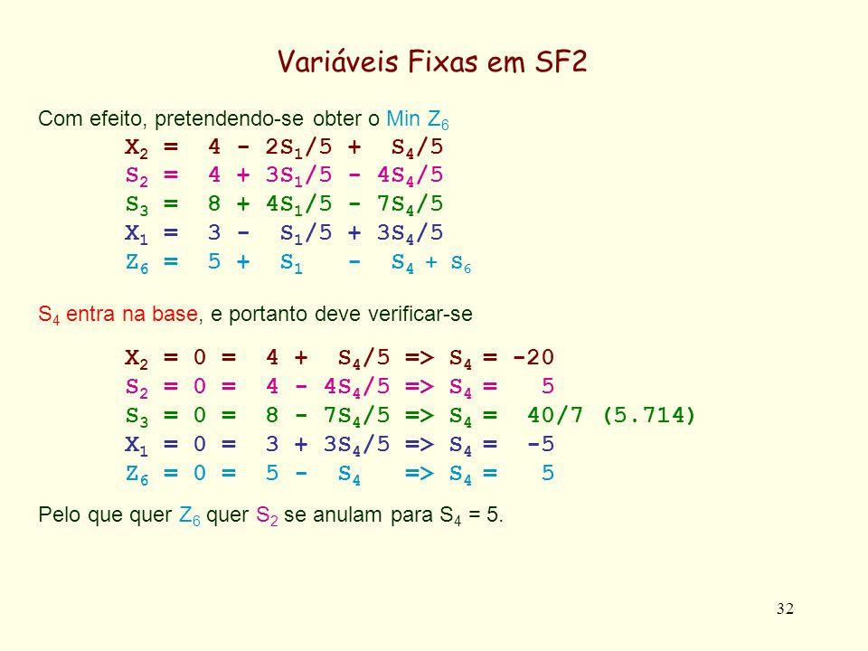 Variáveis Fixas em SF2 X2 = 4 - 2S1/5 + S4/5 S2 = 4 + 3S1/5 - 4S4/5