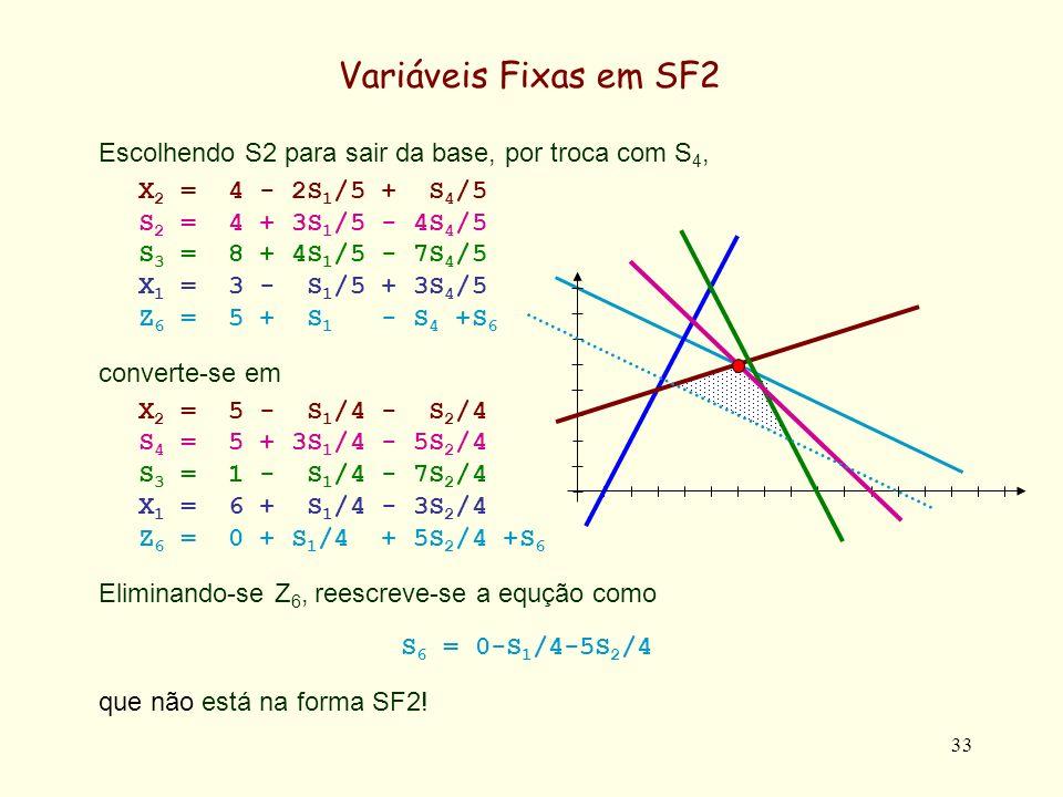 Variáveis Fixas em SF2Escolhendo S2 para sair da base, por troca com S4, X2 = 4 - 2S1/5 + S4/5. S2 = 4 + 3S1/5 - 4S4/5.