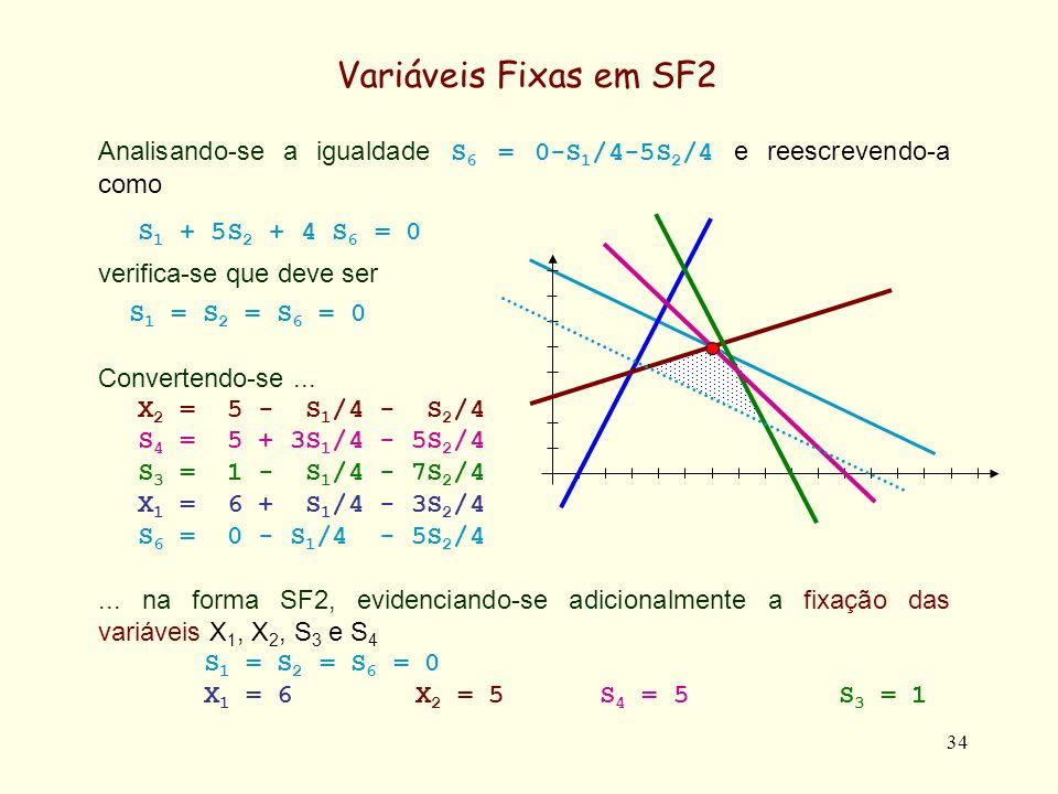 Variáveis Fixas em SF2 Analisando-se a igualdade S6 = 0-S1/4-5S2/4 e reescrevendo-a como. S1 + 5S2 + 4 S6 = 0.