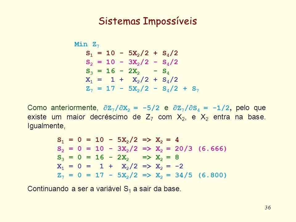 Sistemas Impossíveis Min Z7 S1 = 10 - 5X2/2 + S4/2