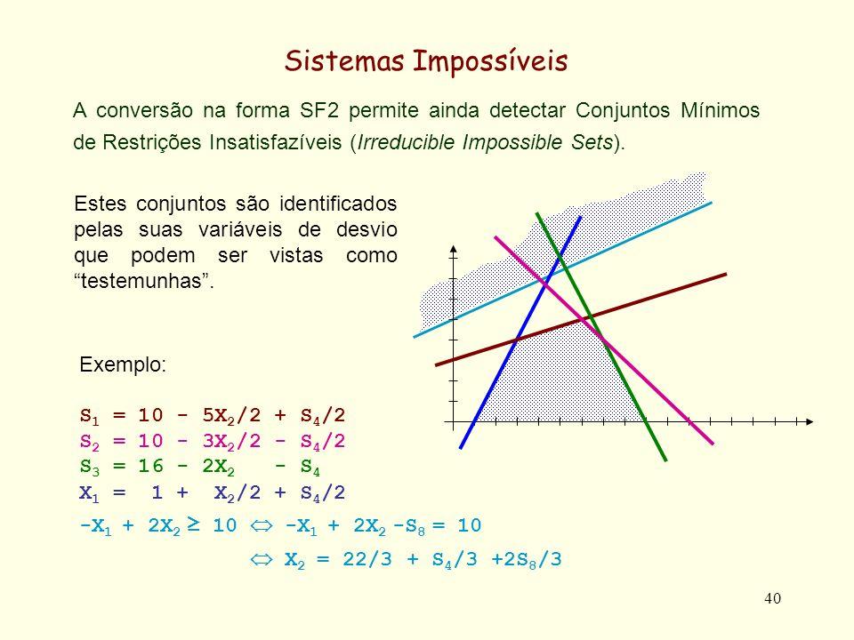 Sistemas ImpossíveisA conversão na forma SF2 permite ainda detectar Conjuntos Mínimos de Restrições Insatisfazíveis (Irreducible Impossible Sets).