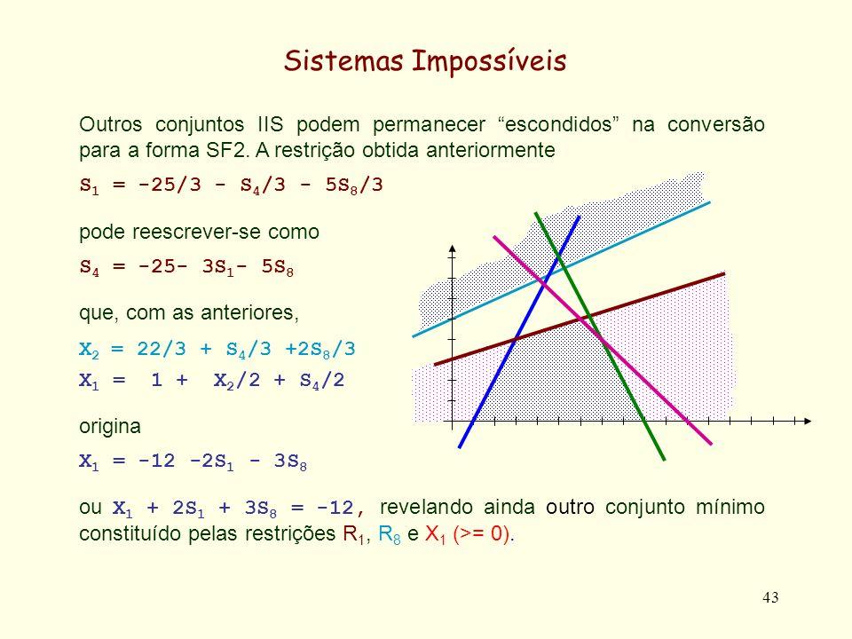 Sistemas Impossíveis Outros conjuntos IIS podem permanecer escondidos na conversão para a forma SF2. A restrição obtida anteriormente.