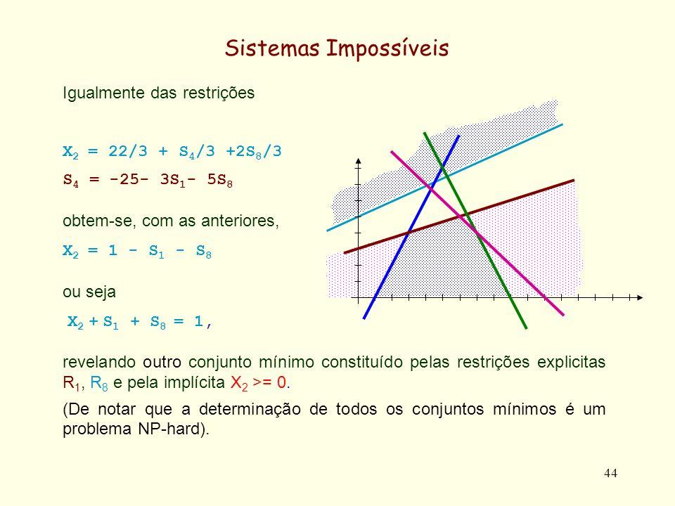 Sistemas Impossíveis Igualmente das restrições X2 = 22/3 + S4/3 +2S8/3