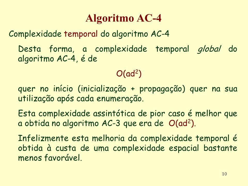 Algoritmo AC-4 Complexidade temporal do algoritmo AC-4