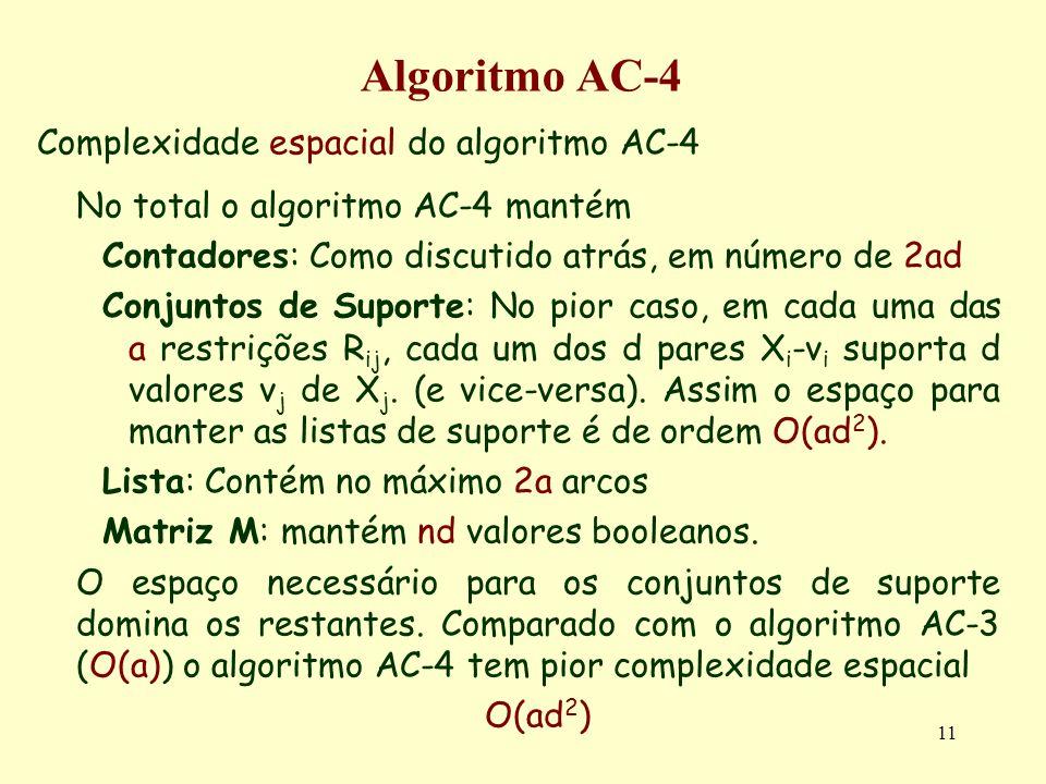 Algoritmo AC-4 Complexidade espacial do algoritmo AC-4