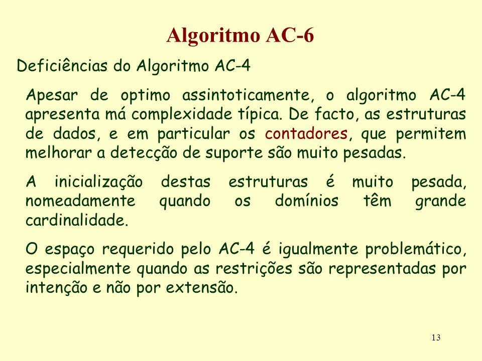 Algoritmo AC-6 Deficiências do Algoritmo AC-4
