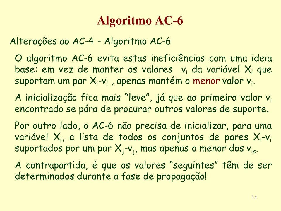 Algoritmo AC-6 Alterações ao AC-4 - Algoritmo AC-6