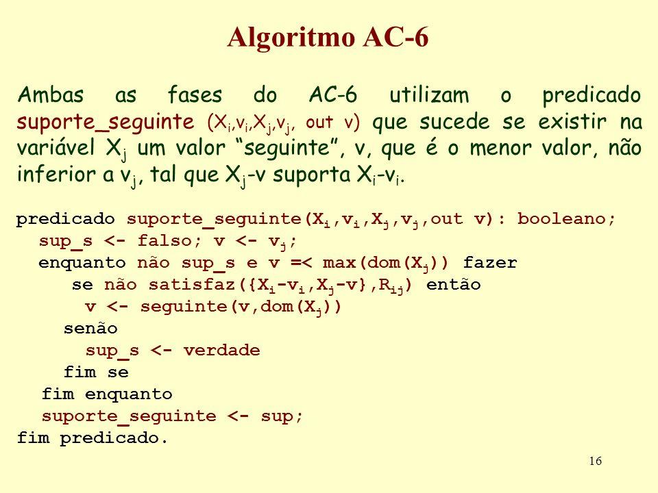 Algoritmo AC-6