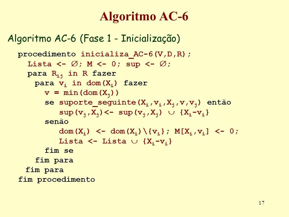 Algoritmo AC-6 Algoritmo AC-6 (Fase 1 - Inicialização)
