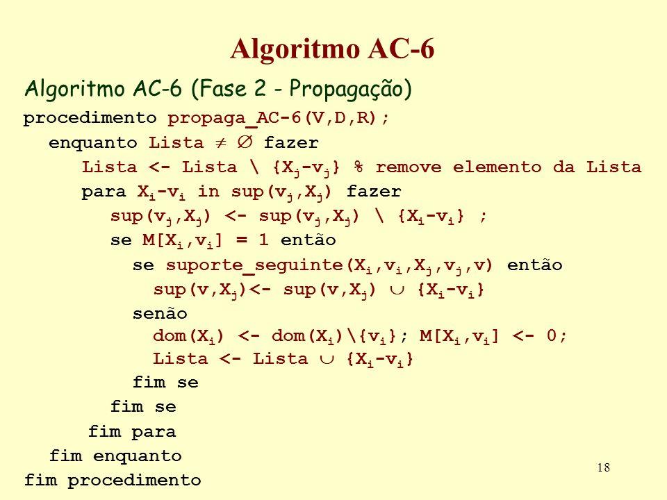 Algoritmo AC-6 Algoritmo AC-6 (Fase 2 - Propagação)
