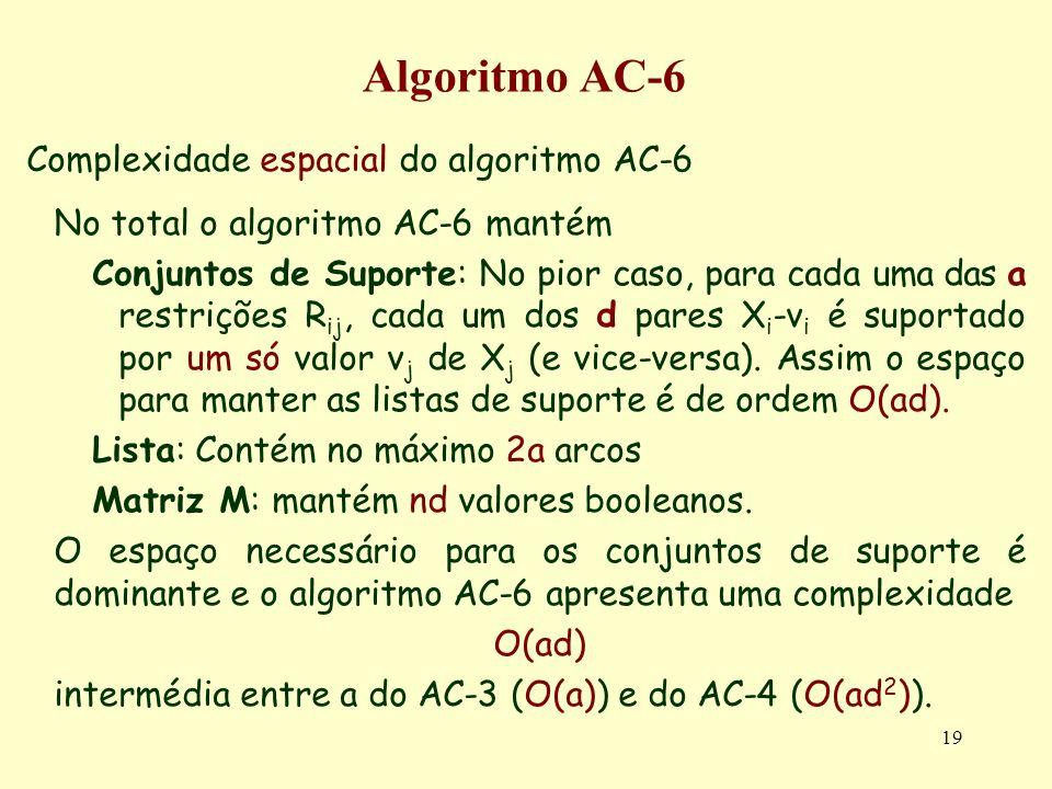 Algoritmo AC-6 Complexidade espacial do algoritmo AC-6
