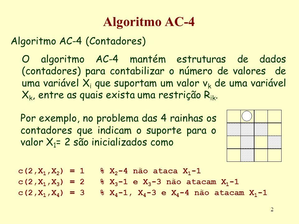 Algoritmo AC-4 Algoritmo AC-4 (Contadores)