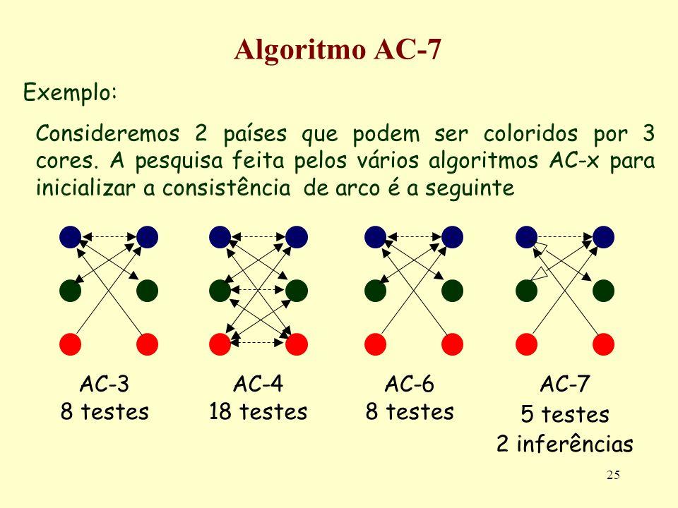 Algoritmo AC-7 Exemplo: