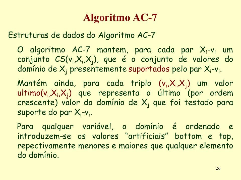 Algoritmo AC-7 Estruturas de dados do Algoritmo AC-7
