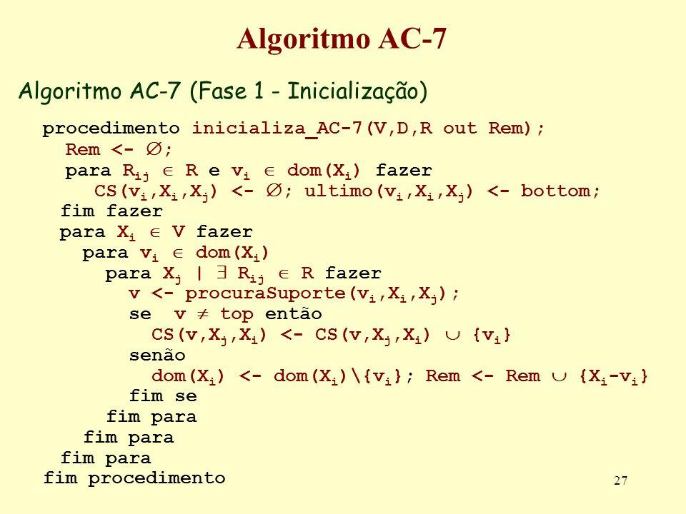 Algoritmo AC-7 Algoritmo AC-7 (Fase 1 - Inicialização)
