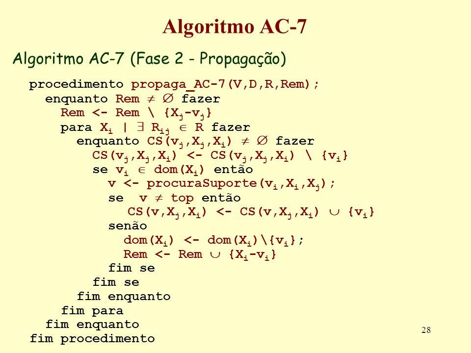 Algoritmo AC-7 Algoritmo AC-7 (Fase 2 - Propagação)