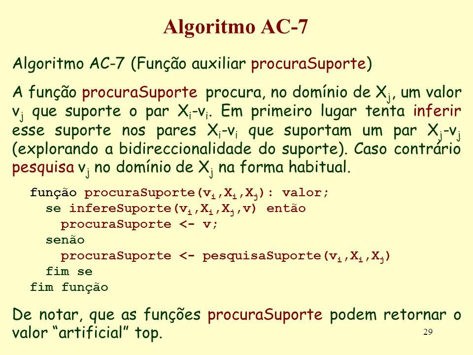 Algoritmo AC-7 Algoritmo AC-7 (Função auxiliar procuraSuporte)