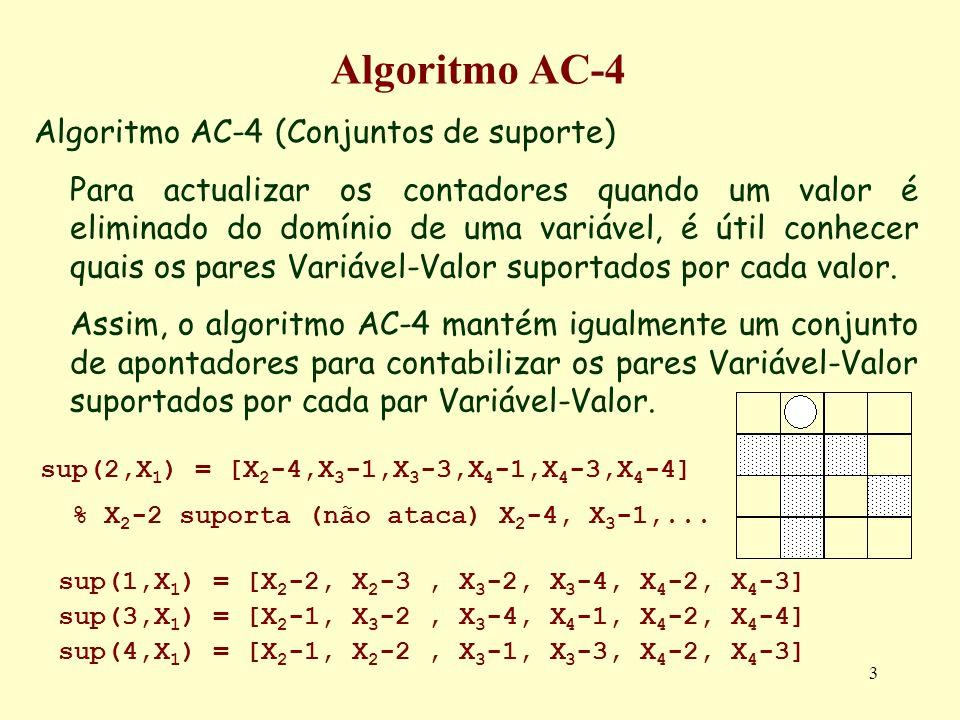 Algoritmo AC-4 Algoritmo AC-4 (Conjuntos de suporte)