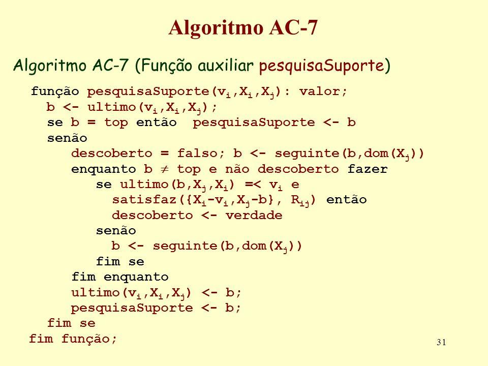 Algoritmo AC-7 Algoritmo AC-7 (Função auxiliar pesquisaSuporte)