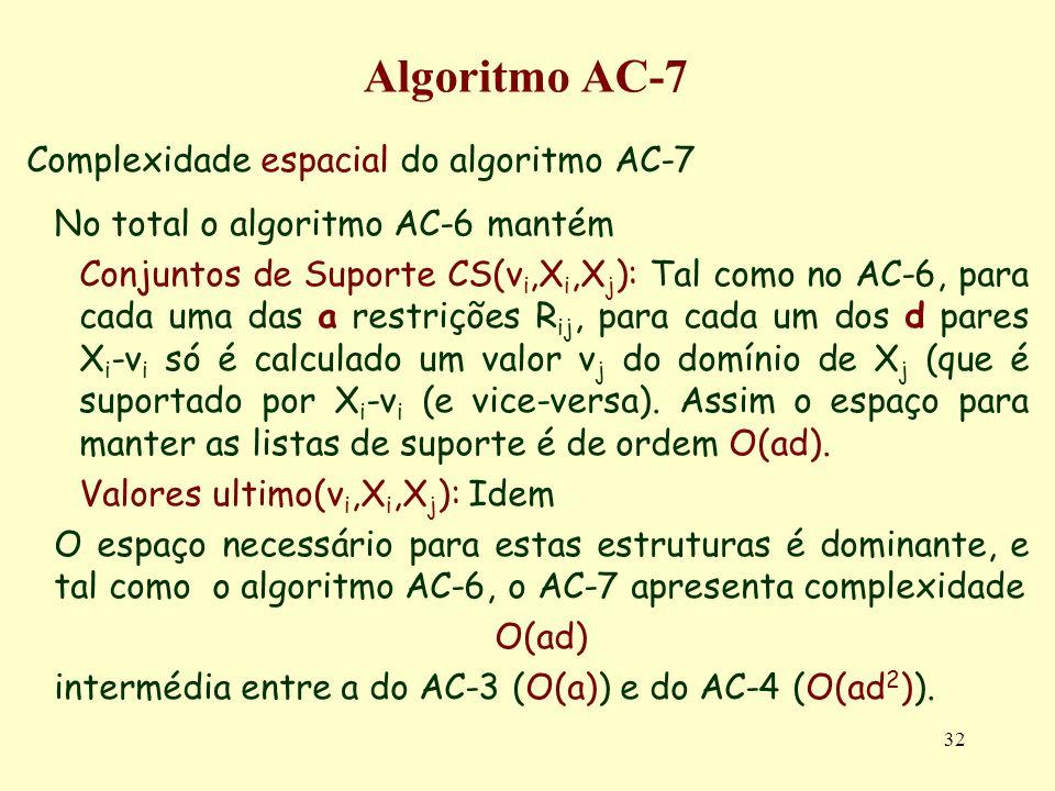 Algoritmo AC-7 Complexidade espacial do algoritmo AC-7