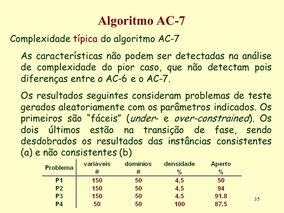 Algoritmo AC-7 Complexidade típica do algoritmo AC-7