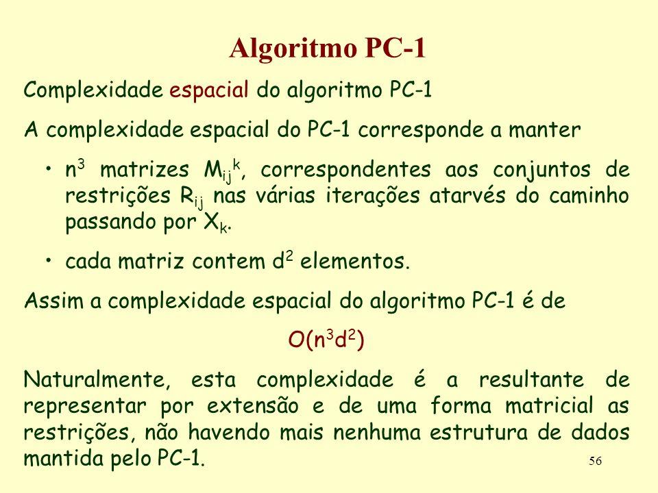 Algoritmo PC-1 Complexidade espacial do algoritmo PC-1