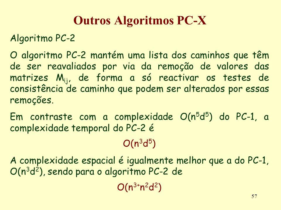 Outros Algoritmos PC-X