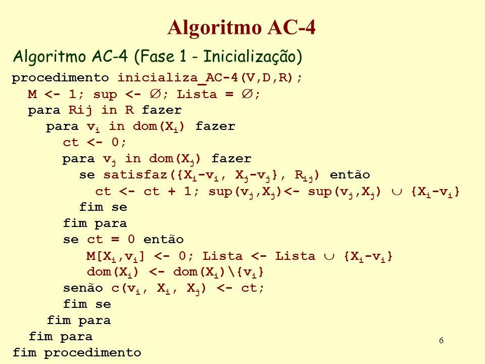 Algoritmo AC-4 Algoritmo AC-4 (Fase 1 - Inicialização)