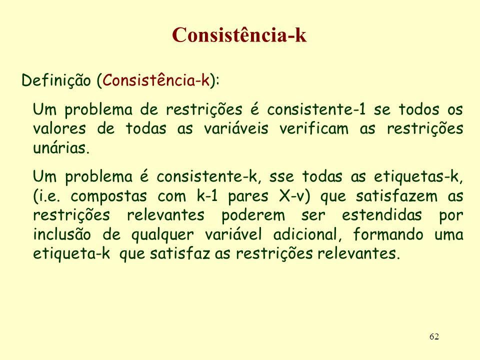 Consistência-k Definição (Consistência-k):