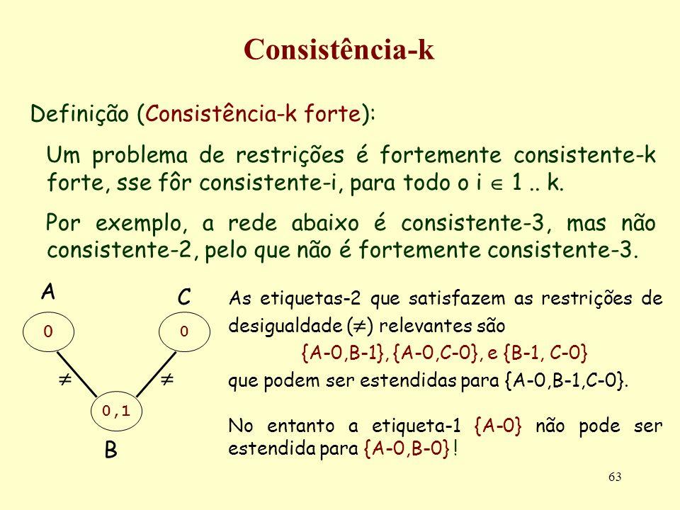 Consistência-k Definição (Consistência-k forte):