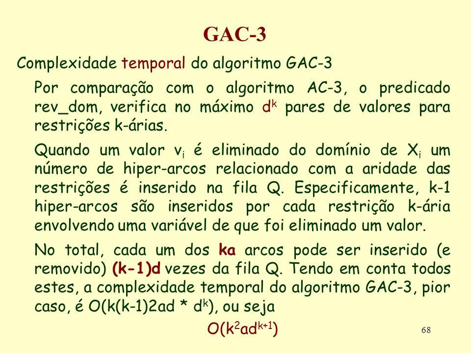 GAC-3 Complexidade temporal do algoritmo GAC-3