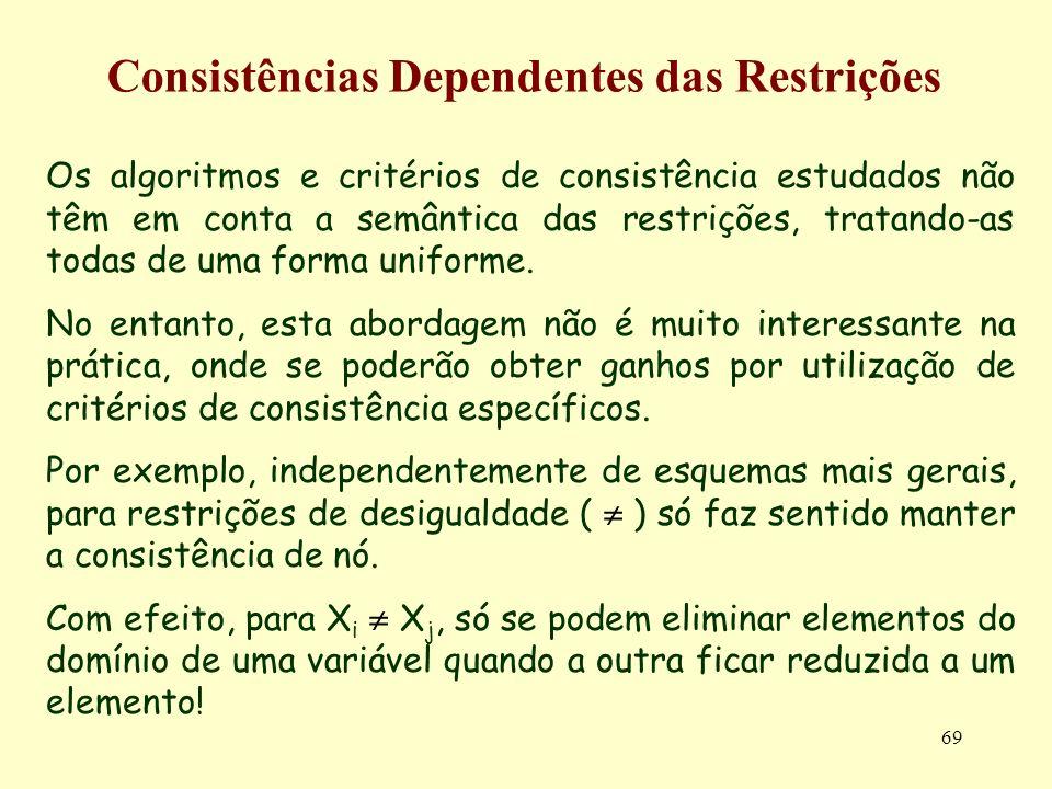 Consistências Dependentes das Restrições