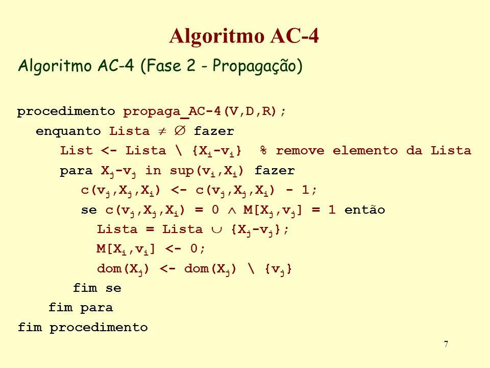 Algoritmo AC-4 Algoritmo AC-4 (Fase 2 - Propagação)