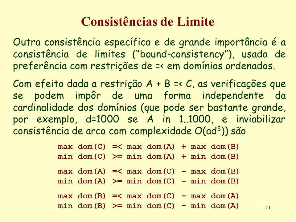 Consistências de Limite