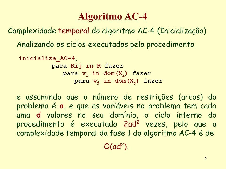 Algoritmo AC-4 Complexidade temporal do algoritmo AC-4 (Inicialização)