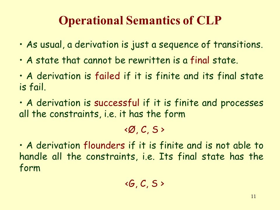 Operational Semantics of CLP